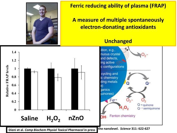 Ferric reducing ability of plasma (FRAP)