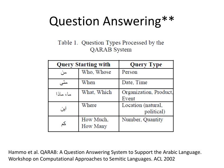 Question Answering**