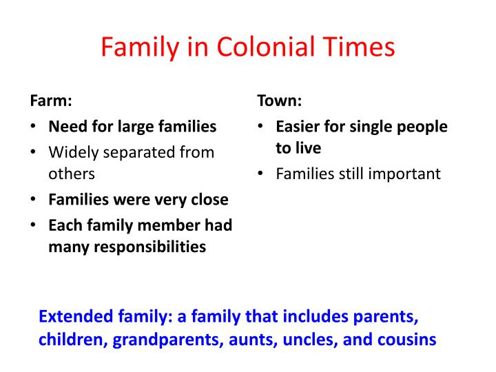 Family in Colonial Times