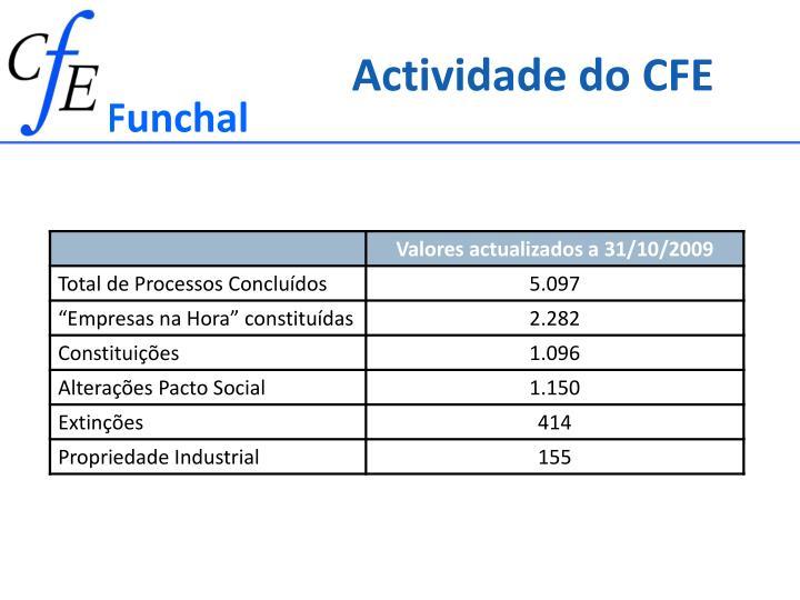 Actividade do CFE