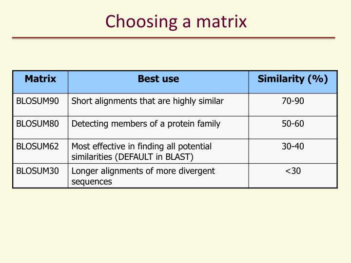 Choosing a matrix