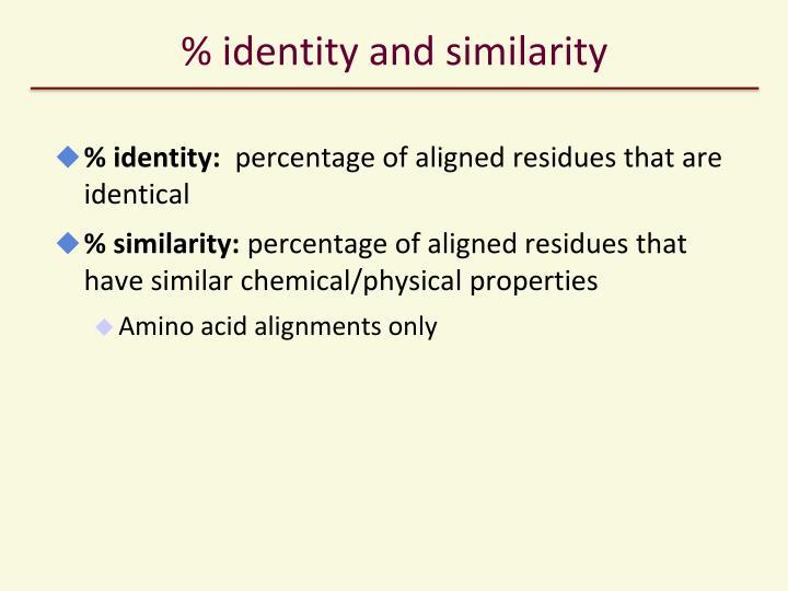 % identity and similarity