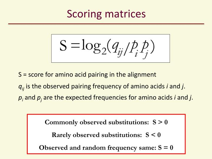 Commonly observed substitutions:  S > 0