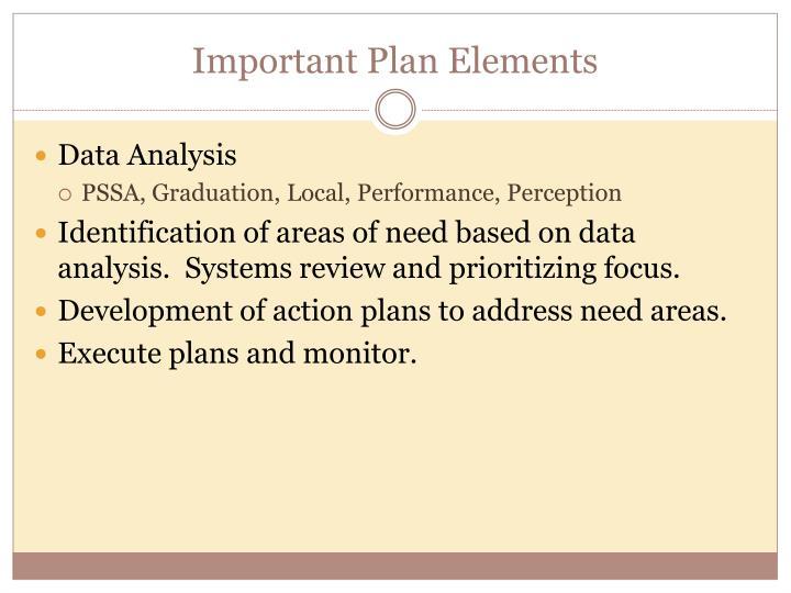 Important Plan Elements