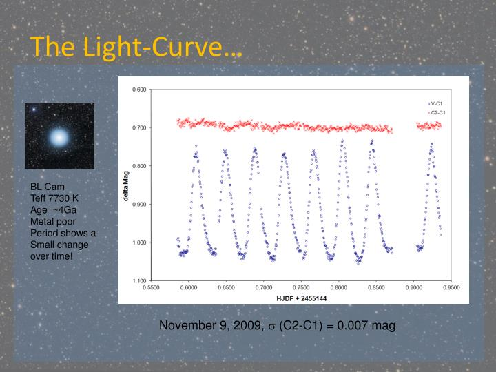 The Light-Curve…