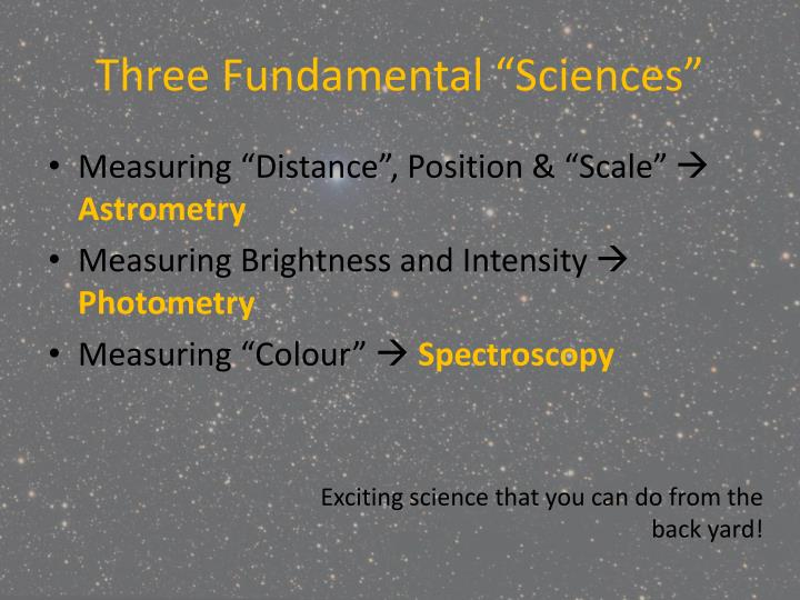 "Three Fundamental ""Sciences"""