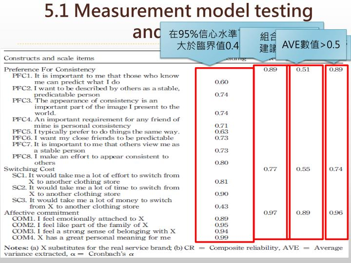 5.1 Measurement model testing