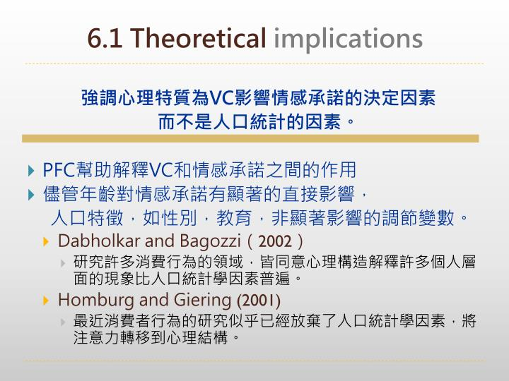 6.1 Theoretical