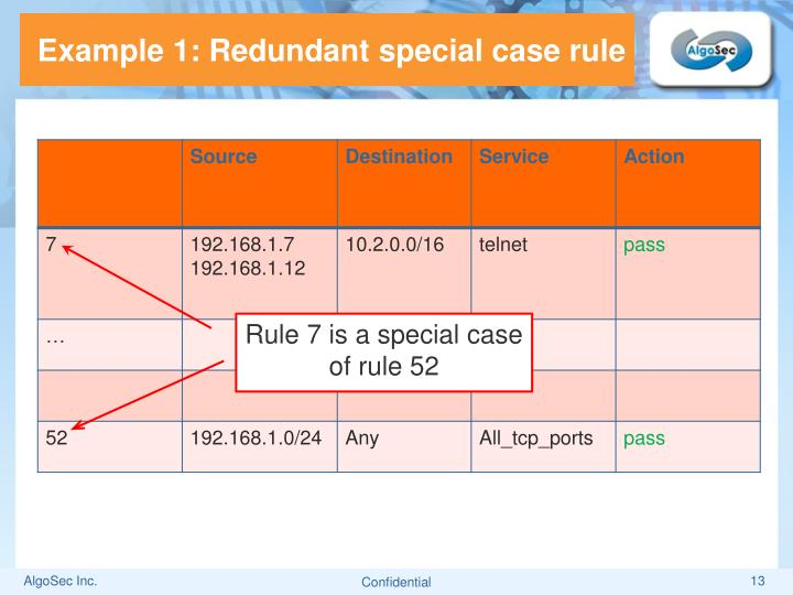 Example 1: Redundant special case rule