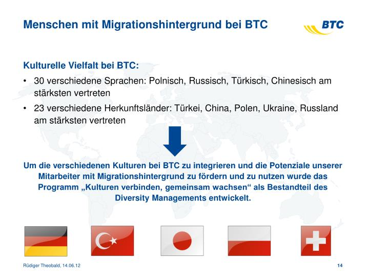 Menschen mit Migrationshintergrund bei BTC