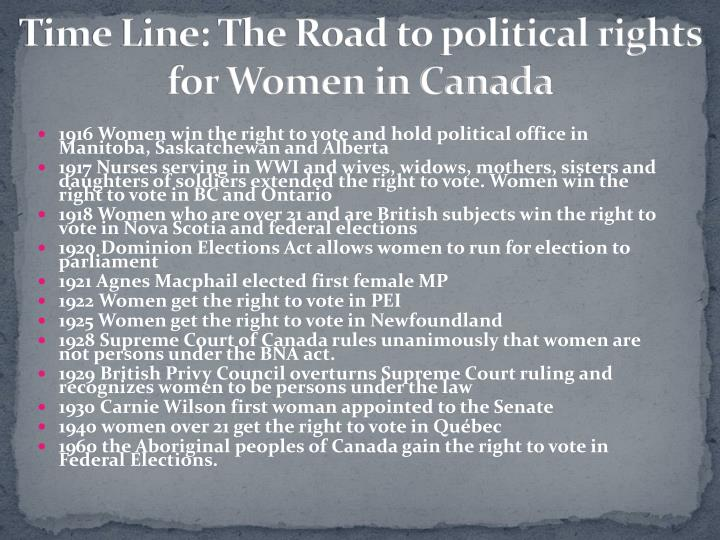 Time Line: The Road to political rights for Women in Canada
