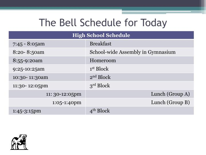 The Bell Schedule for Today