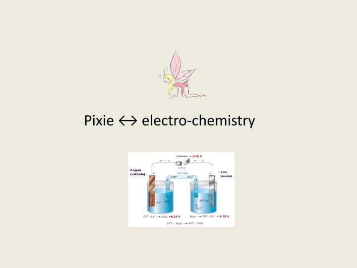 Pixie ↔ electro-chemistry