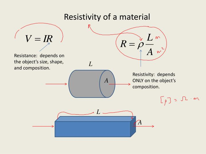 Resistivity of a material