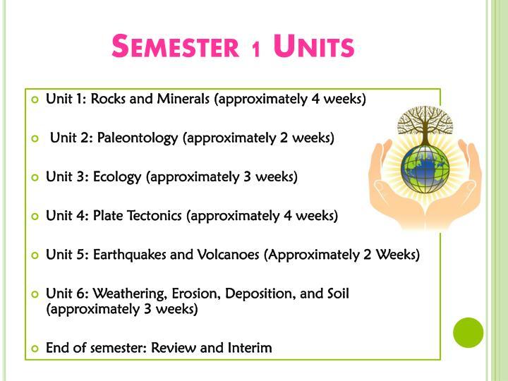 Semester 1 Units