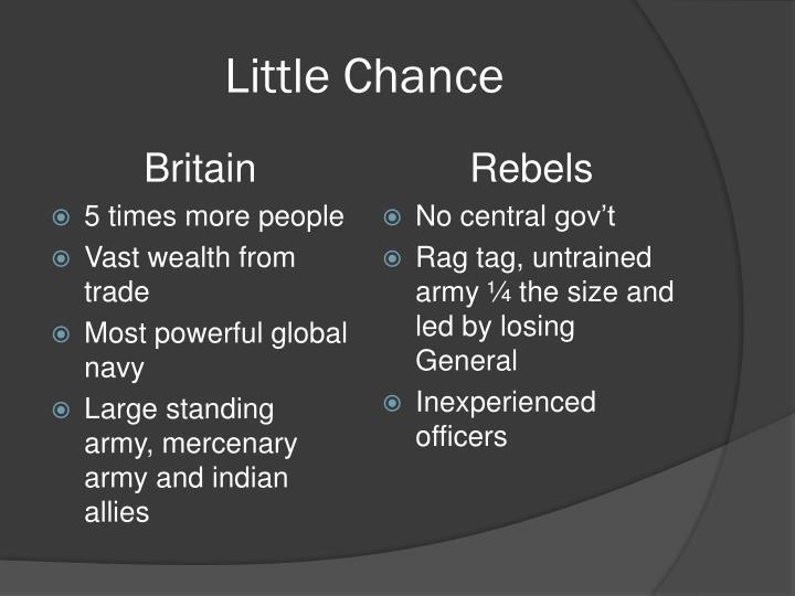 Little Chance