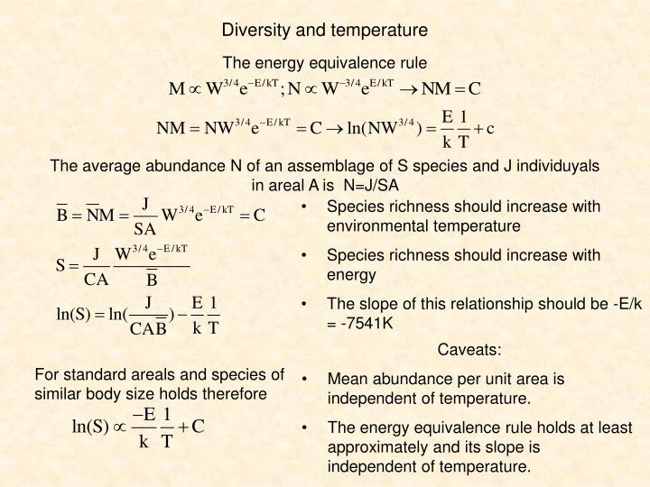 Diversity and temperature