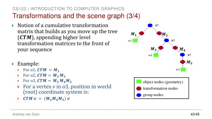 Transformations and the scene graph