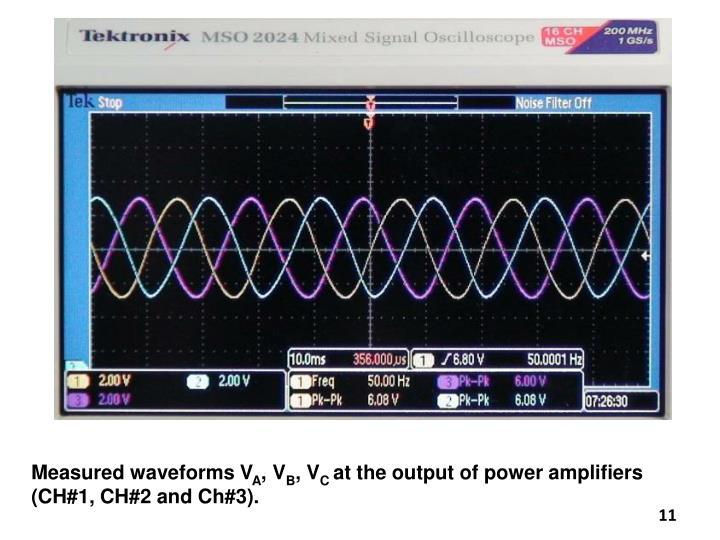 Measured waveforms V