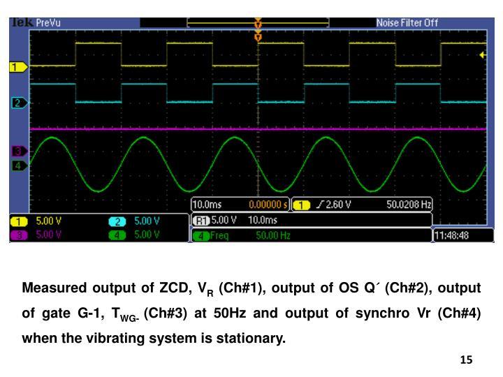 Measured output of ZCD, V