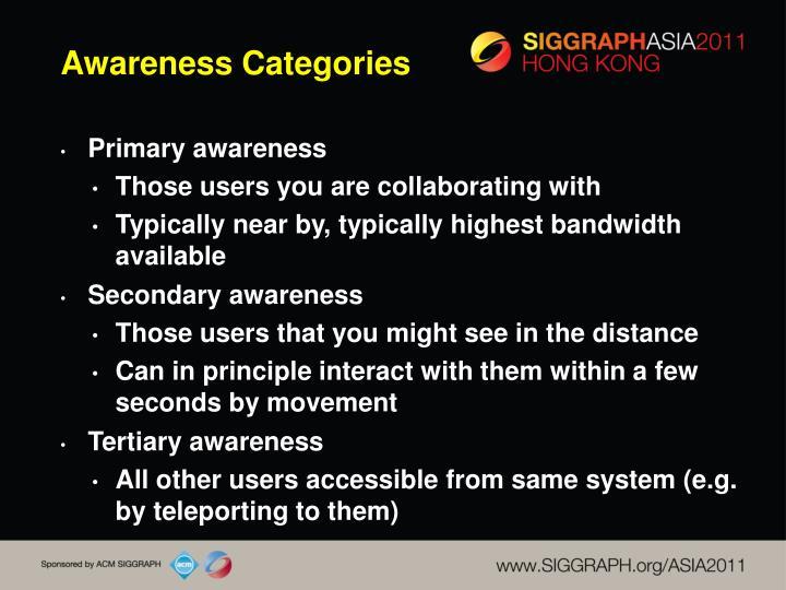 Awareness Categories