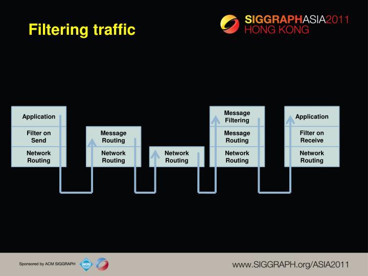 Filtering traffic