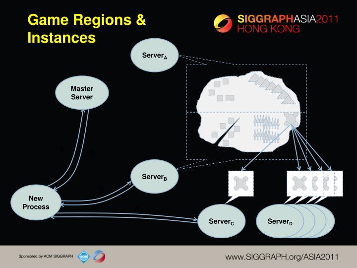 Game Regions & Instances