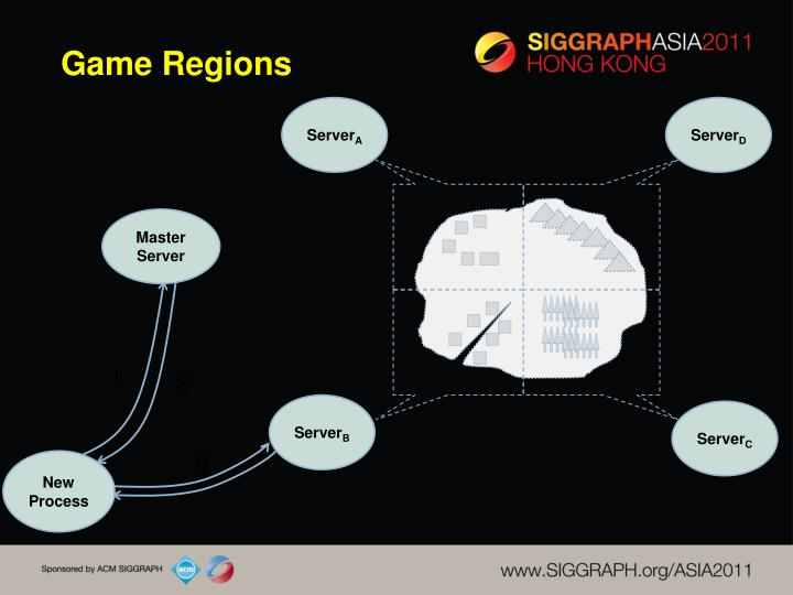 Game Regions