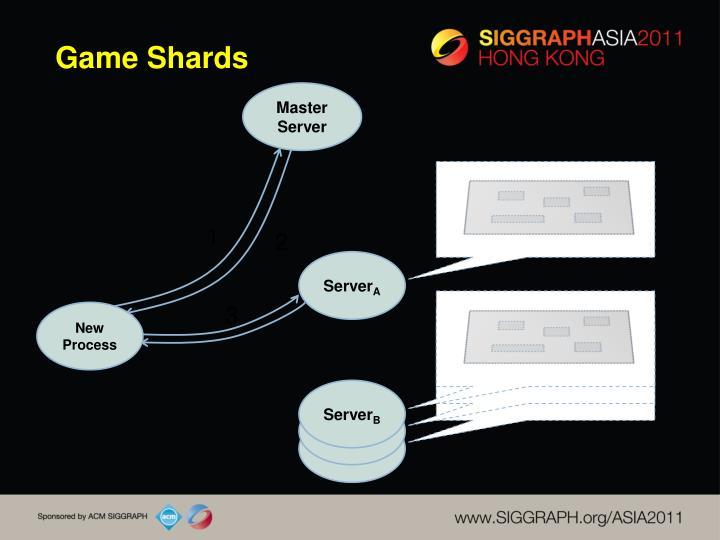 Game Shards