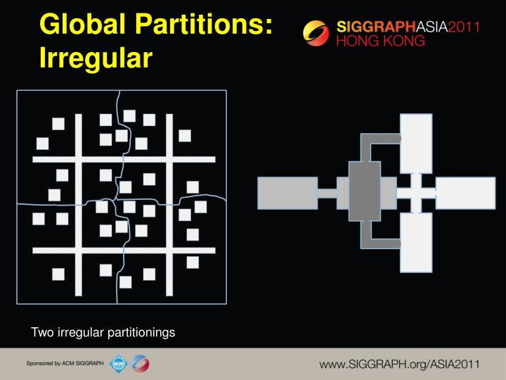 Global Partitions