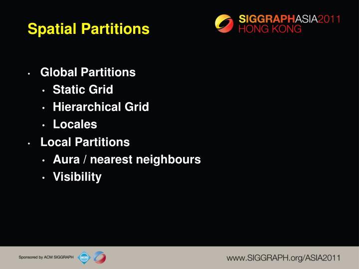 Spatial Partitions