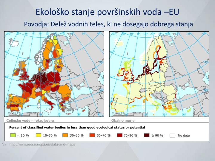 Ekološko stanje površinskih voda –EU