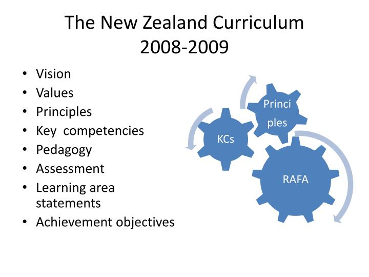 The New Zealand Curriculum