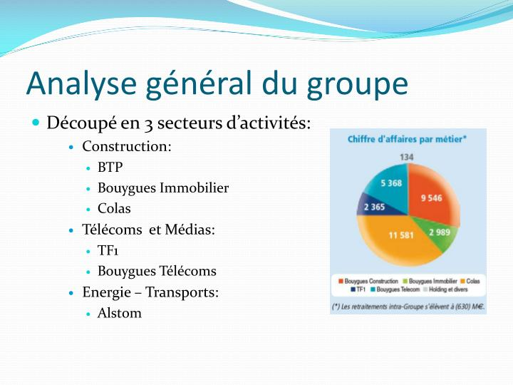 Analyse g n ral du groupe