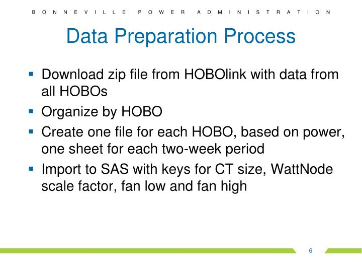Data Preparation Process