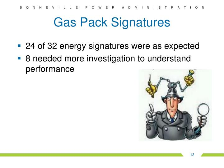 Gas Pack Signatures