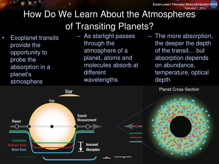 How do we learn about the atmospheres of transiting planets