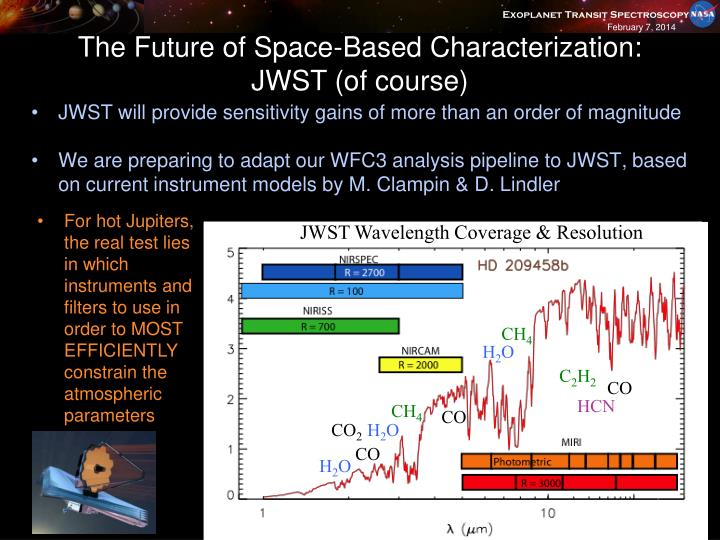 The Future of Space-Based Characterization: