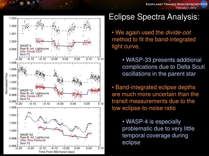 Eclipse Spectra Analysis: