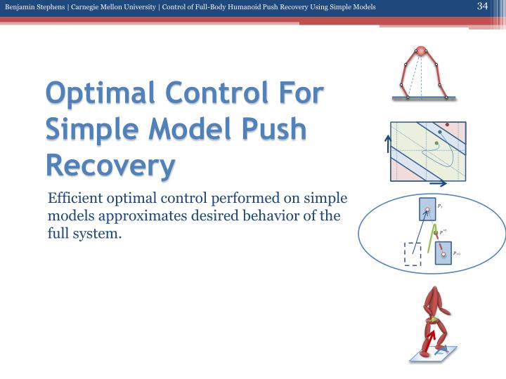 Optimal Control For Simple Model Push Recovery