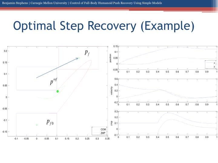 Optimal Step Recovery (Example)