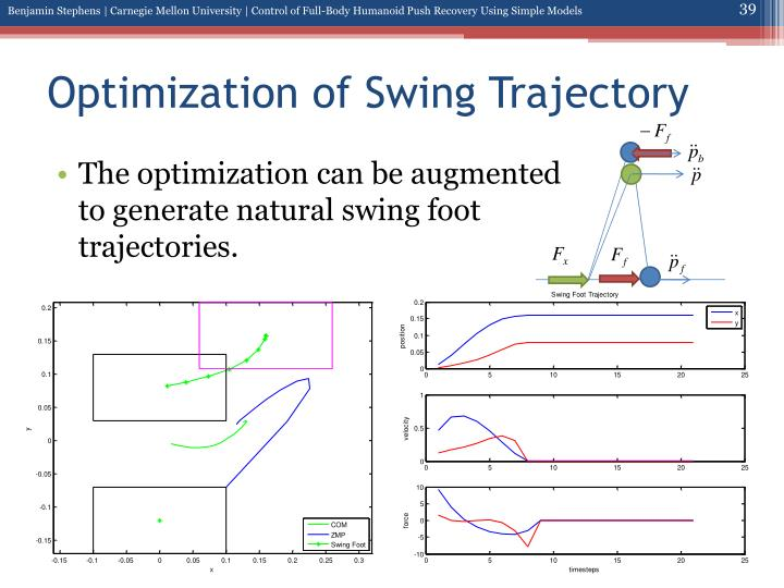 Optimization of Swing Trajectory