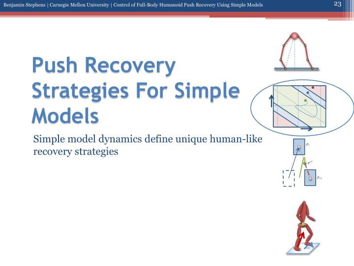 Push Recovery Strategies For Simple Models