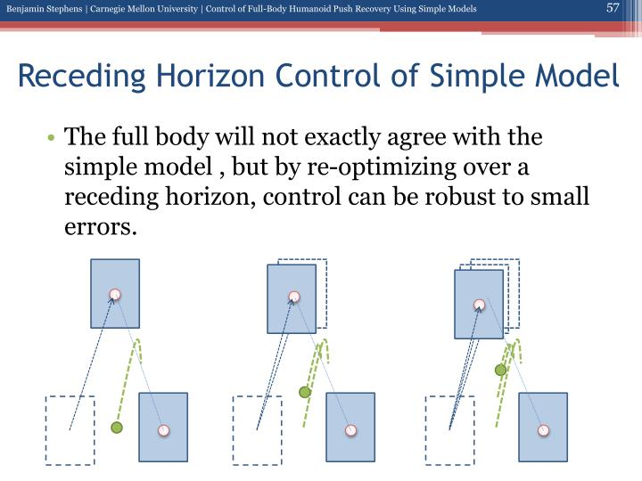 Receding Horizon Control of Simple Model