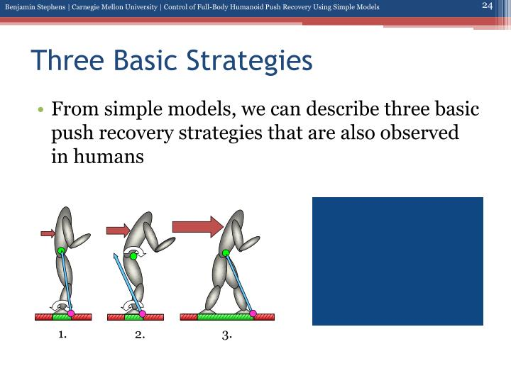 Three Basic Strategies