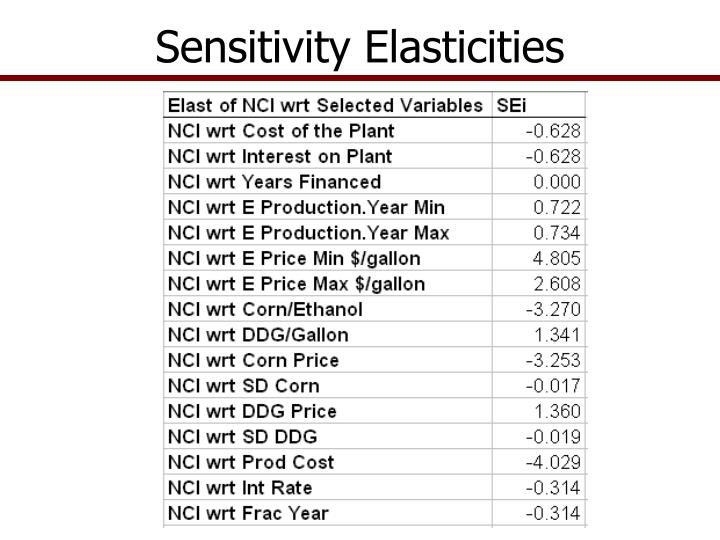 Sensitivity Elasticities