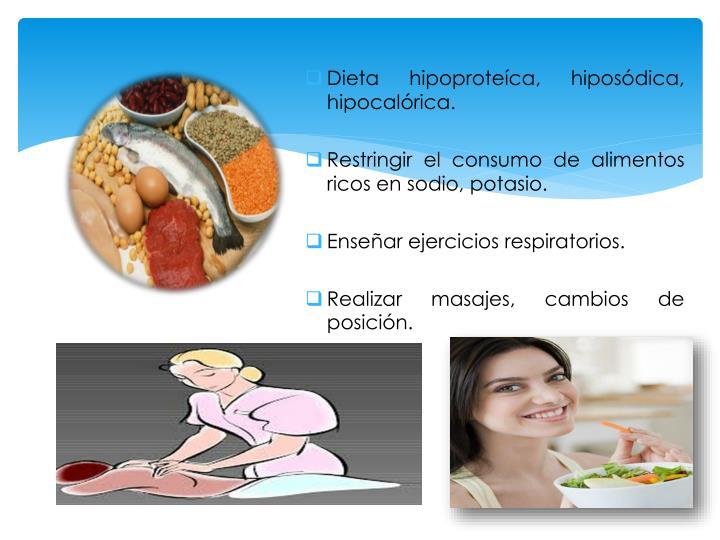 Dieta hipoproteíca, hiposódica,