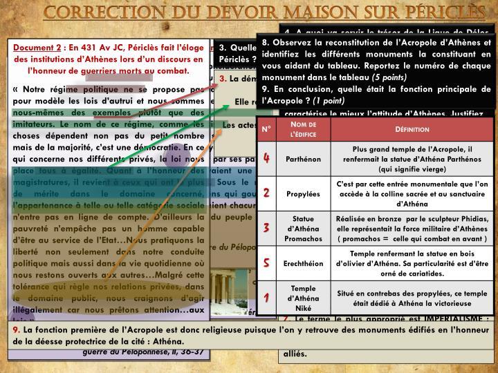 Correction du Devoir Maison sur Périclès
