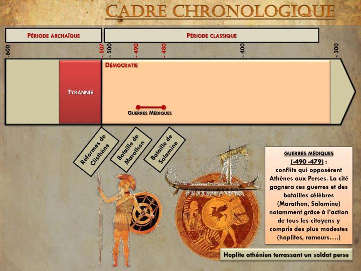Cadre chronologique