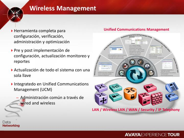 Wireless Management